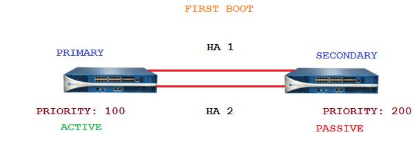 HA_01
