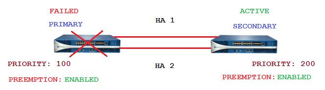 HA_02