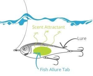 FishAllure