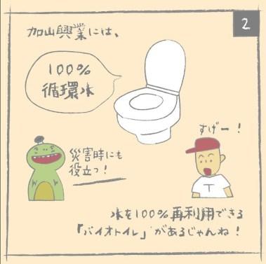 テラノさんとぼく バイオトイレ