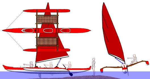 OC3 Hawaiian sailing canoe