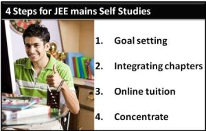4 Steps for effective JEE mains Self Study