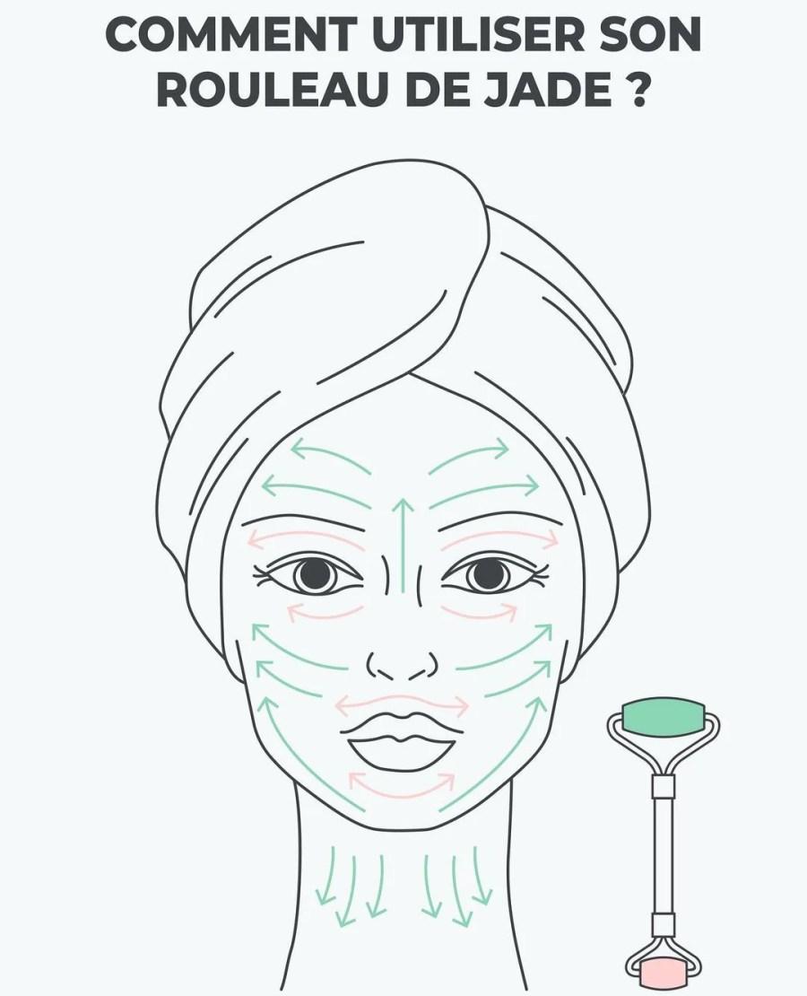 Comment utiliser le rouleau de jade ?