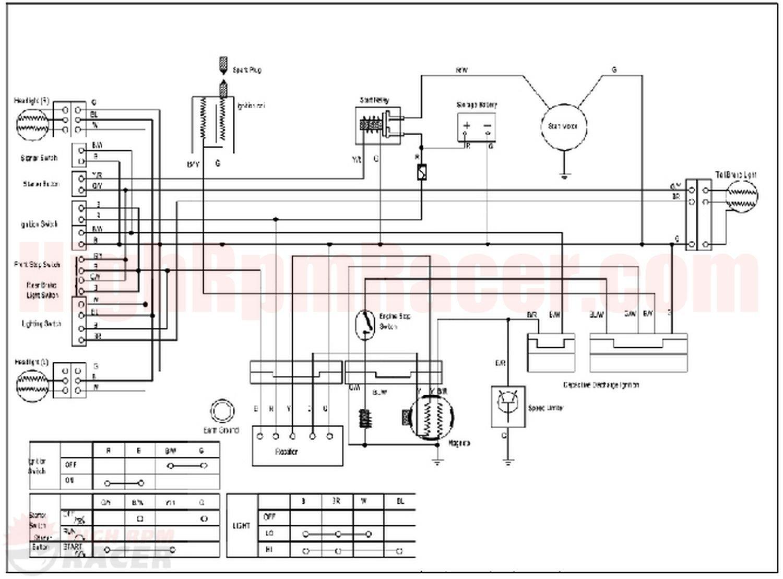 Wiring Diagram For Lifan 125cc. Gandul. 45.77.79.119