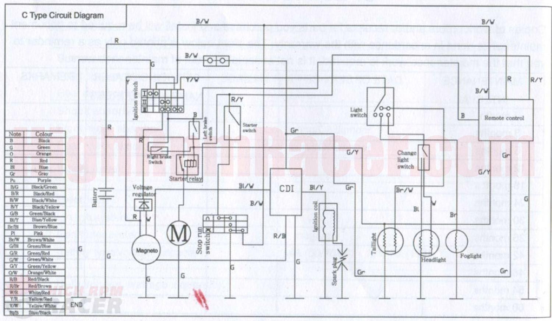 Tao 110 Wiring Diagram - Best Wiring Diagram 2017