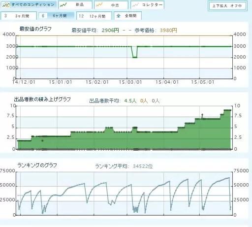 Baidu IME_2015-5-27_3-32-10
