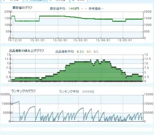 Baidu IME_2015-5-27_3-44-10
