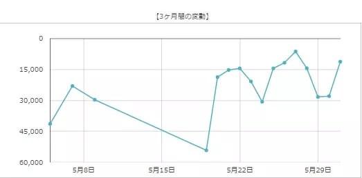 Baidu IME_2015-5-31_23-1-25