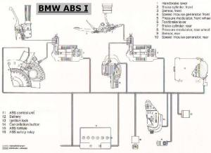 BMW 318 E46 FUSES AND RELAY DIAGRAM  Auto Electrical Wiring Diagram