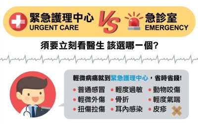 Urgent Care vs. Emergency Rooms   Do You Know the Difference?