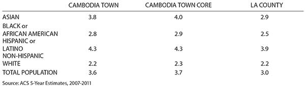 cambodiatown-15a