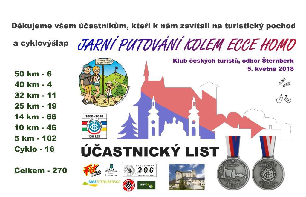 Jarní putování kolem Ecce Homo přivítalo 270 turistů z celé republiky