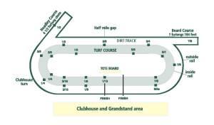 Track Configuration | Keeneland