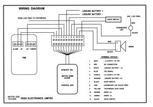 Diagrams Car Alarm Wiring System Diagram Pictures