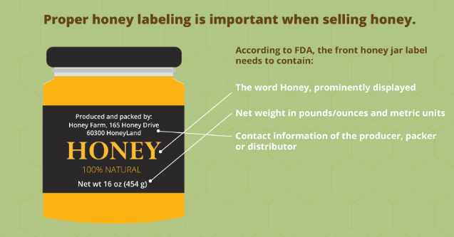 Image result for honey labeling