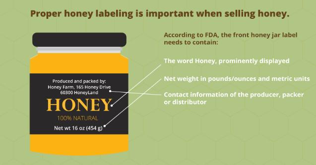 Image result for honey labeling