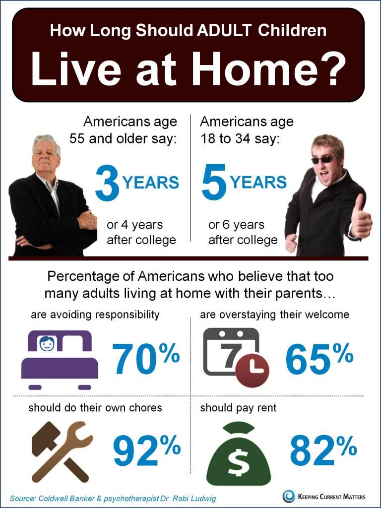 Adults w Parents