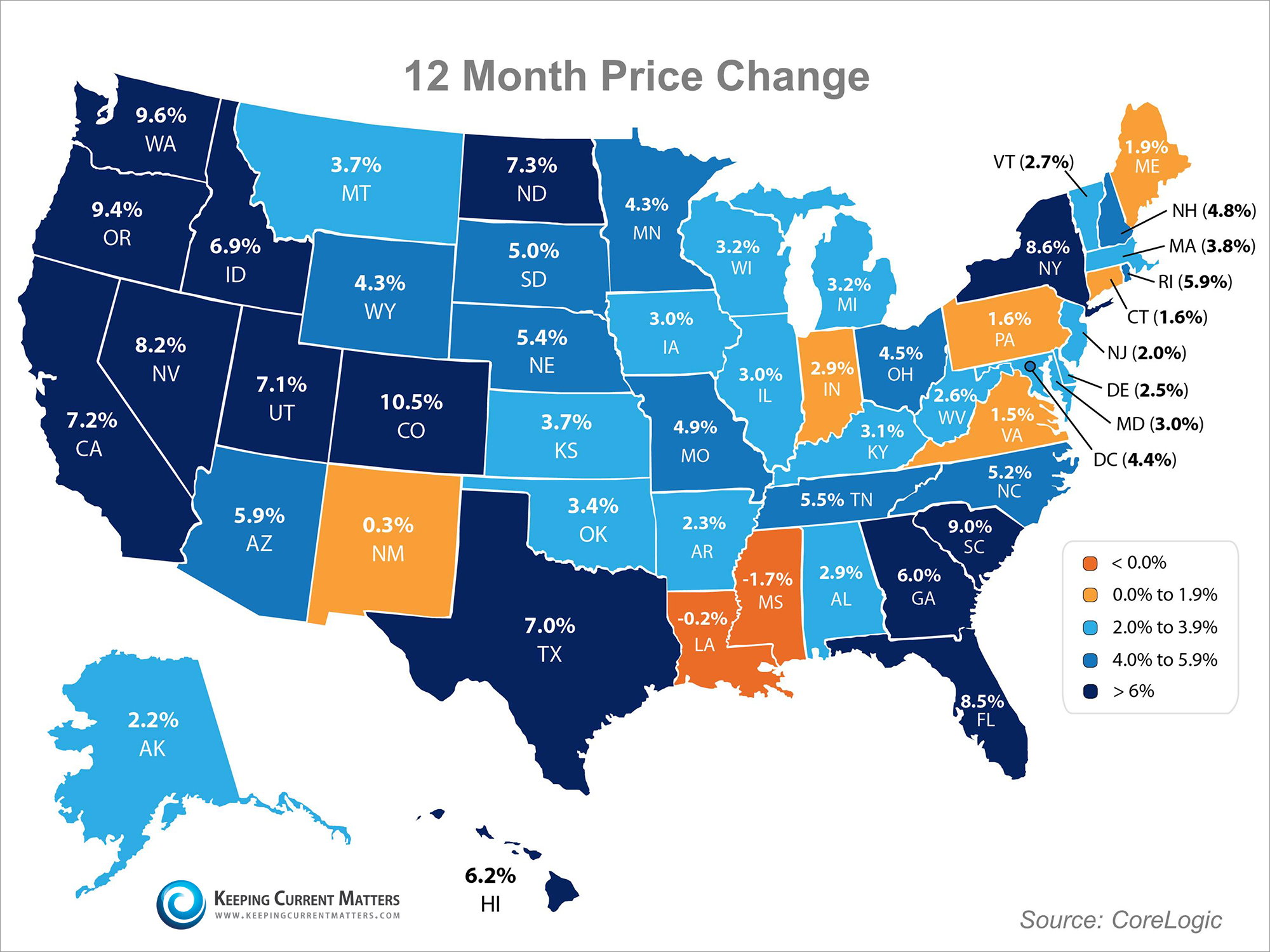 Home Prices Past   Keeping Current Matters