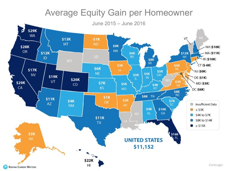 The Great News About Rising Prices for Homeowners | Keeping Current Matters