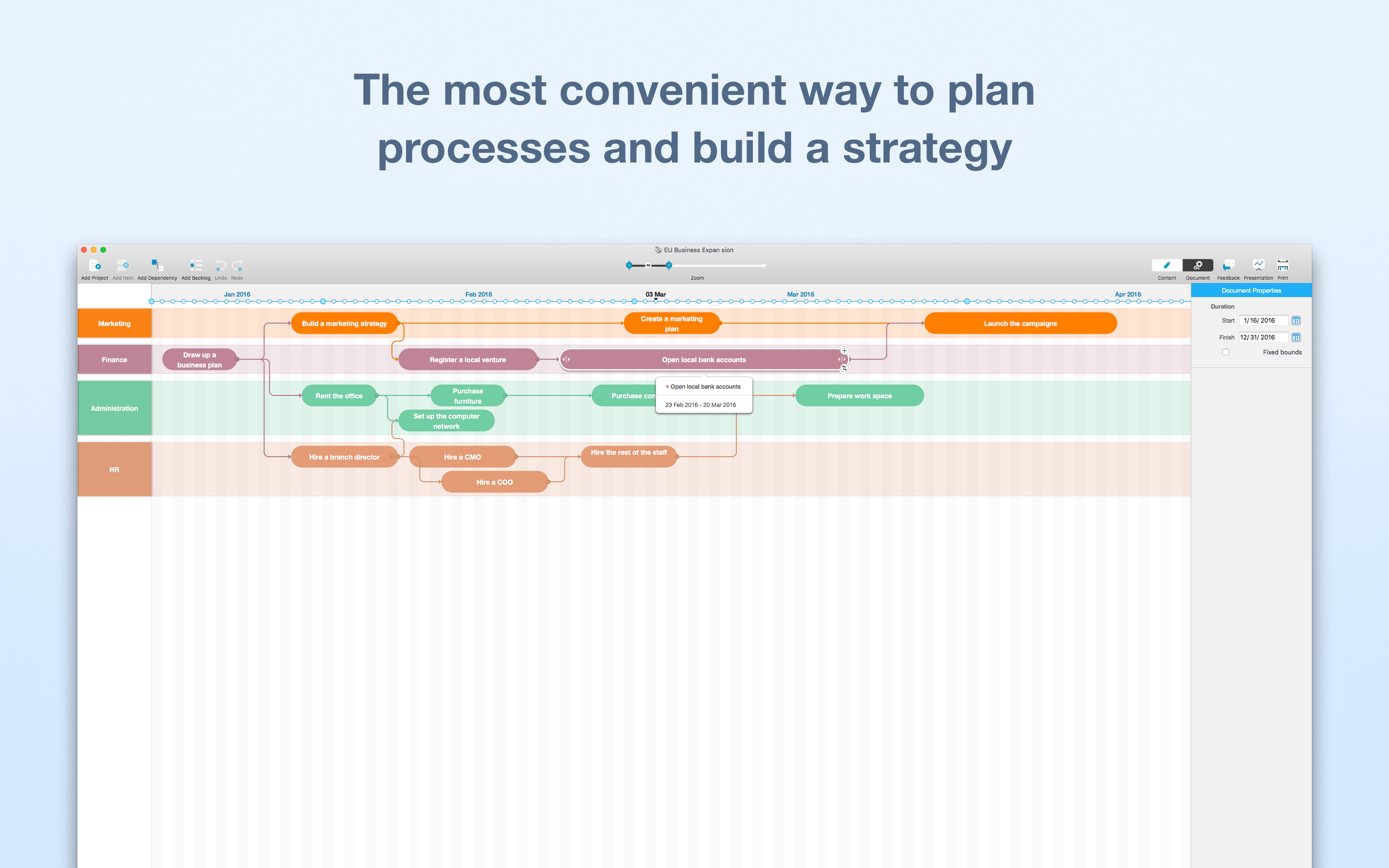 The Ceo S Guide On How To Develop A Strategic Roadmap To