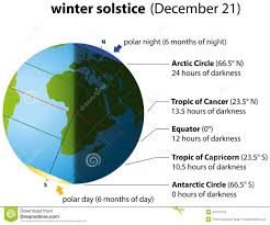 winter solstice2