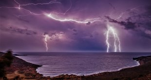 weather Archives - Keep Talking Greece