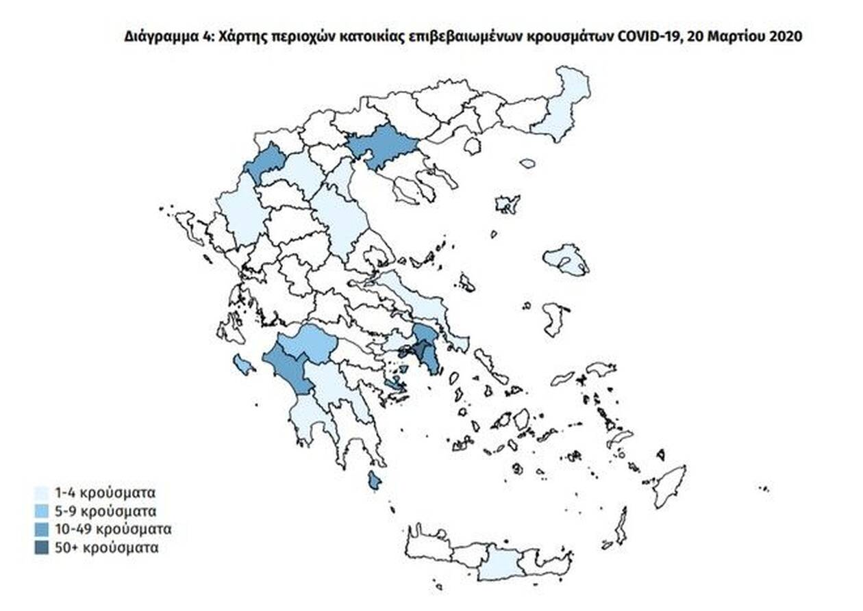 COVID-19 Statistics: First epidemiology report in Greece