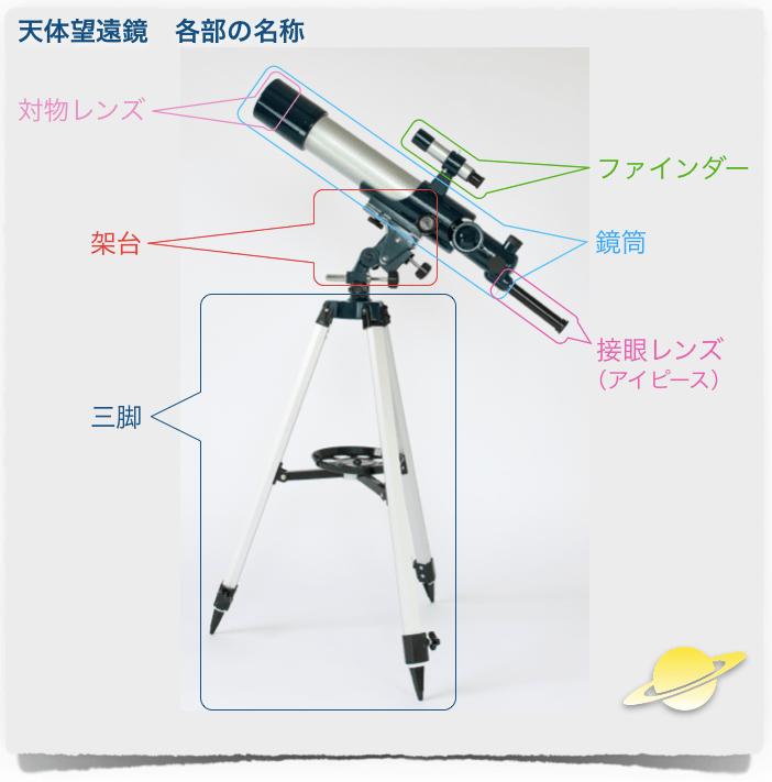 天体望遠鏡の各部名称