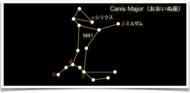 Canis Major(おおいぬ座)