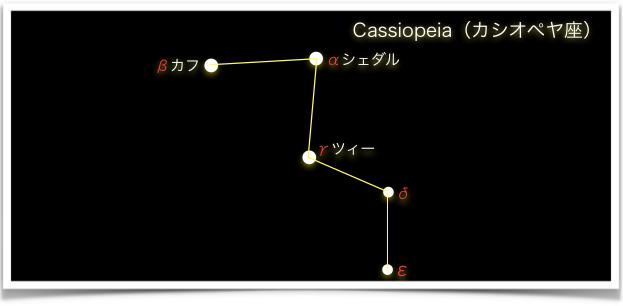 Cassiopeia(カシオペヤ座)