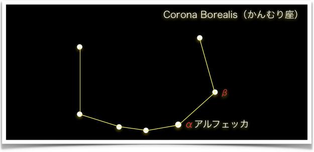 Corona Borealis(かんむり座)