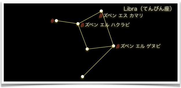 Libra(てんびん座)