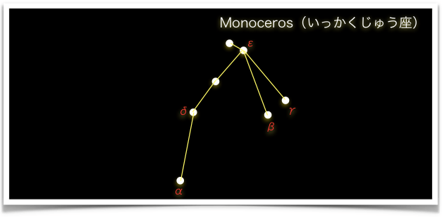 Monoceros(いっかくじゅう座)