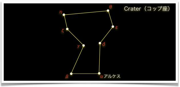Crater(コップ座)