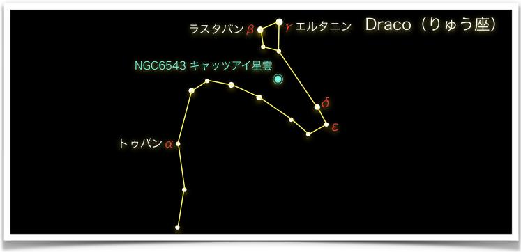 Draco(りゅう座)