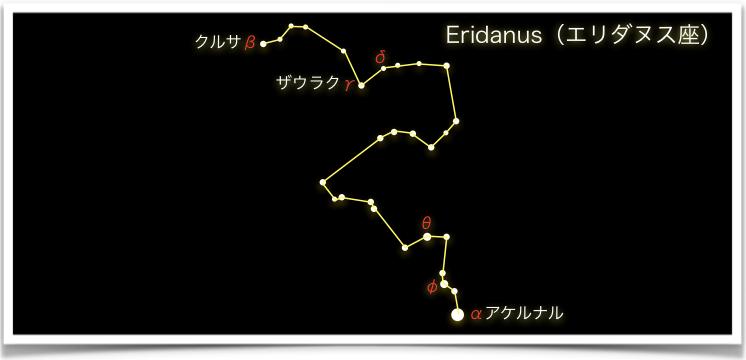 Eridanus(エリダヌス座)