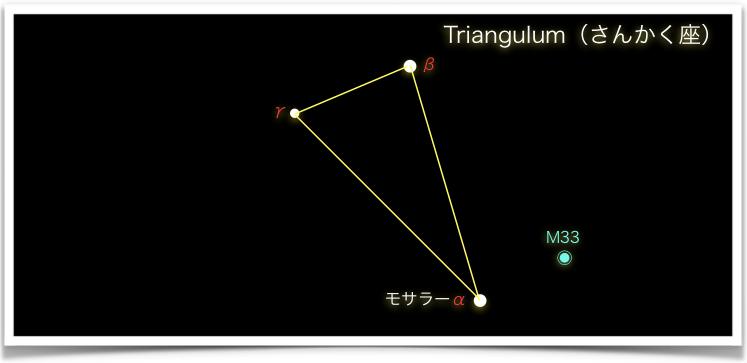 Triangulum(さんかく座)