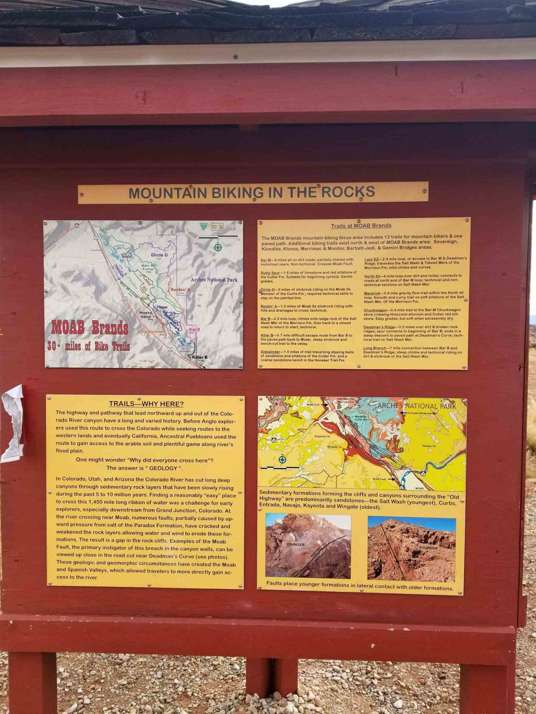 Great signage with trail info