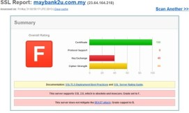 Maybank_SSL