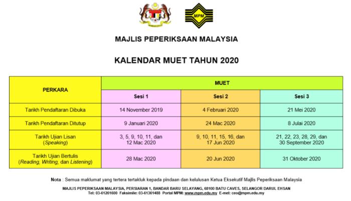 Pendaftaran MUET 2020