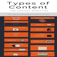 15 Different Content Types To Mix It Up For Your Small Business