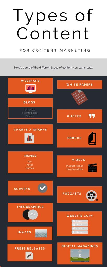15 different content types infographic