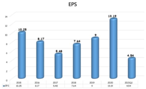 巨大EPS