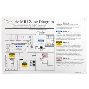 MRI Zone General Diagram Sign