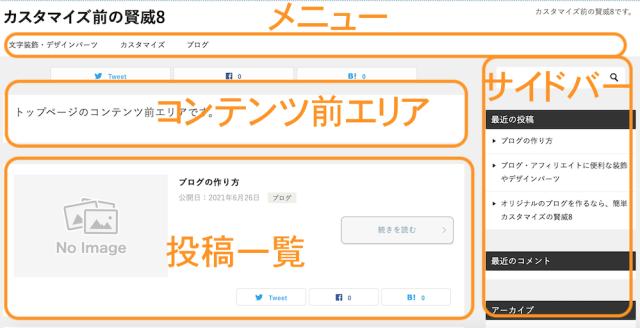 賢威8のカスタマイズ(レイアウトデザイン)