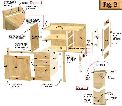 Cabinet door plans free diy blueprint plans download wooden rifle cabinet door plans free malvernweather Image collections