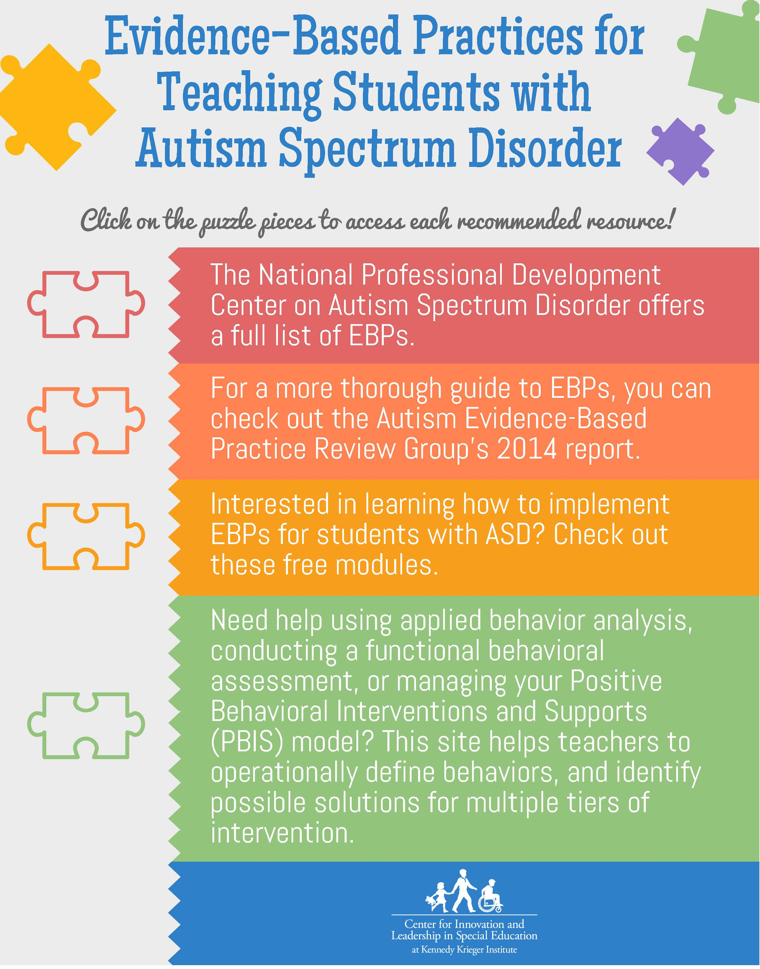 Evidence Based Practices For Teaching Students With Autism