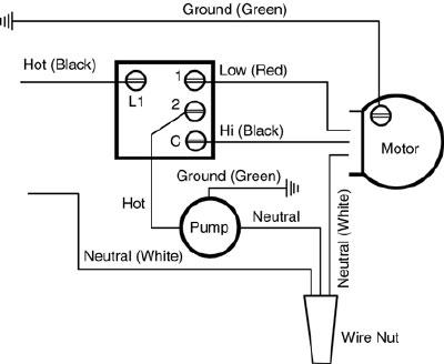 rsk2 switch wiring diagram  schematic wiring diagram wave