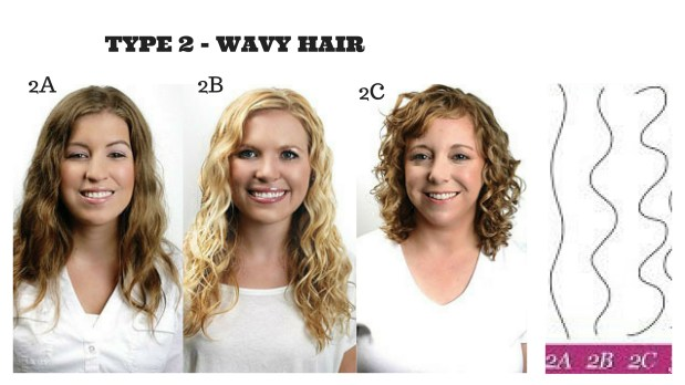 Know Your Natural Hair Type 3a 4b 4c Kenny Olapade