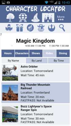 Rides, Wait times and Fastpass